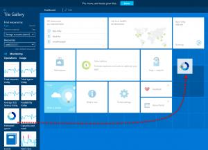 Pridajte si na Azure dashboard dlaždice
